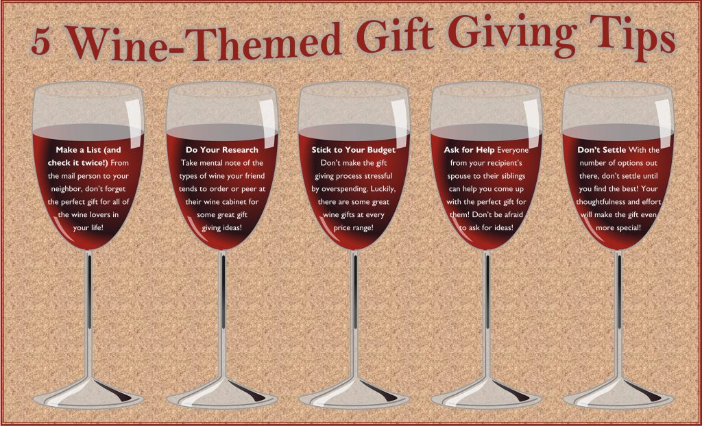 Wine Gift Giving Tips